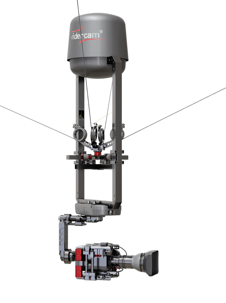 Spidercam GmbH